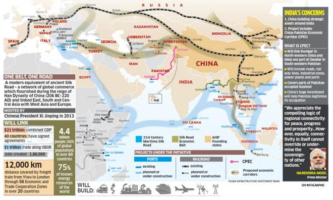 china occupied countries
